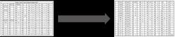 prevodsad - Řetězce Jednoduše
